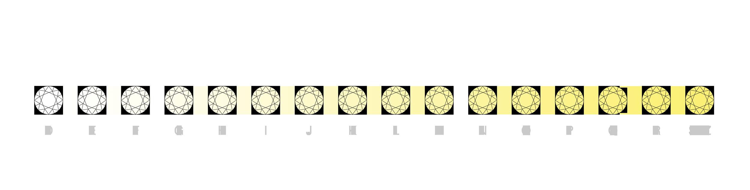 COLOR – barva diamantu
